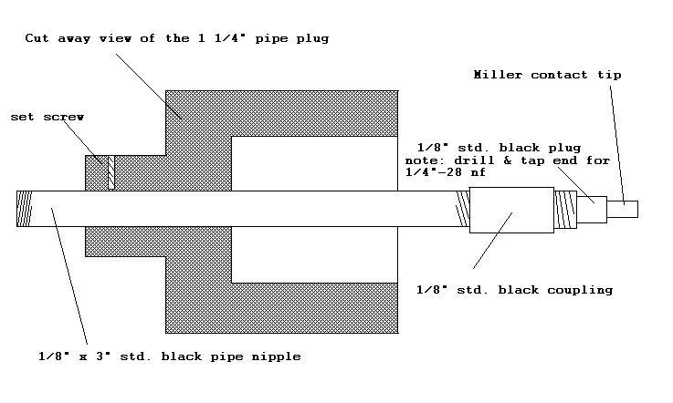 Propane Forge Burner Design Sidearm Burners
